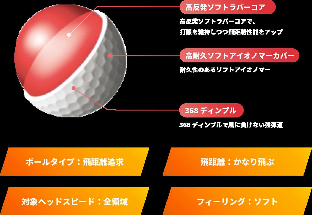 ボール構造図